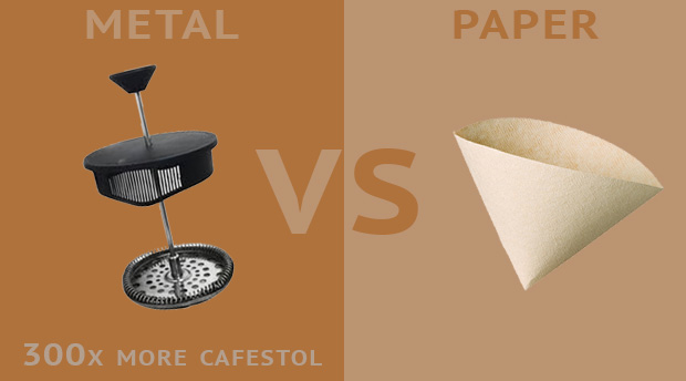 cafestrol in press coffee