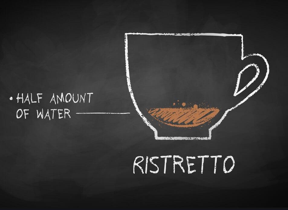 3 Ristretto coffee