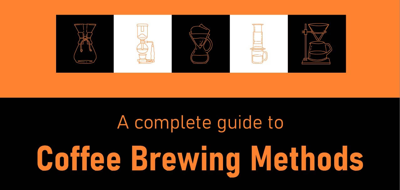 Type of Brew Methods 2