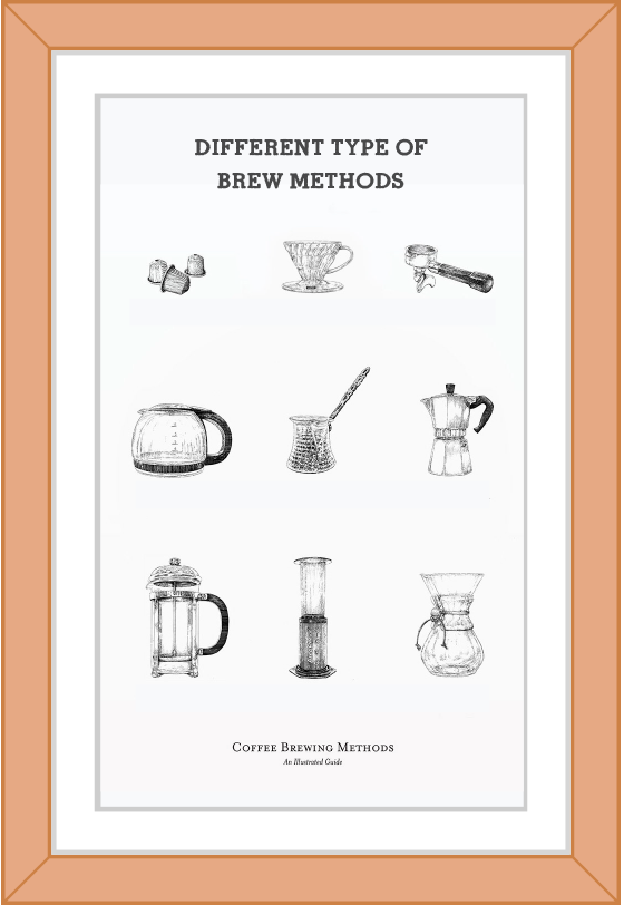 brewing icons