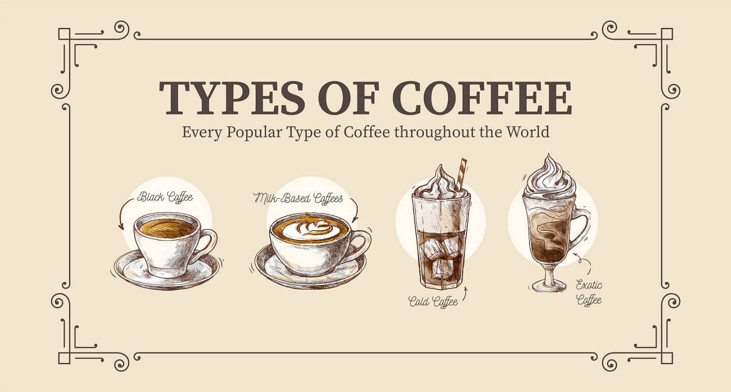 Types Of Coffee Header-banner (1)