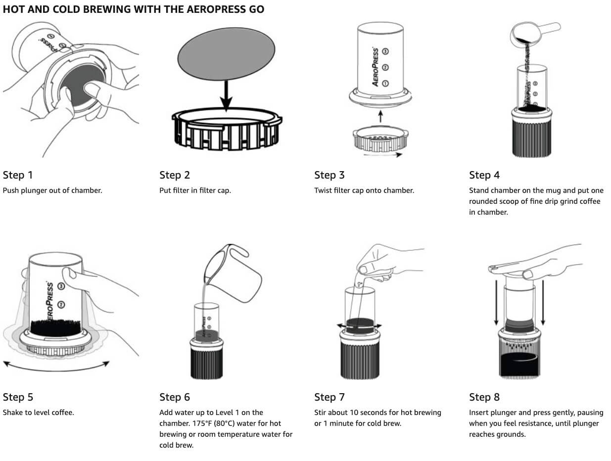 steps for areopress go brewing