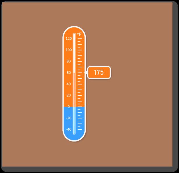 water temperature for nel drip