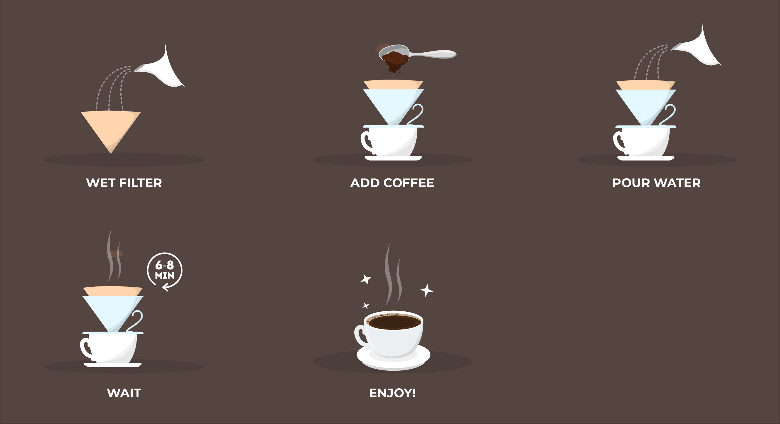 illustration of Pour-over coffee preparation process