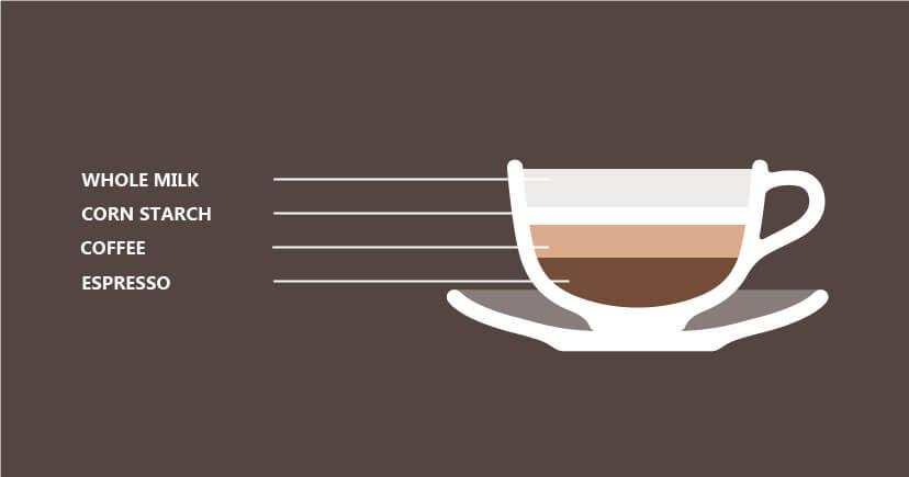 Alternate Café Crema illustration