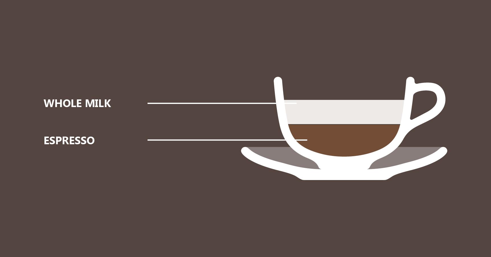 Classic Café Latte recipe illustration