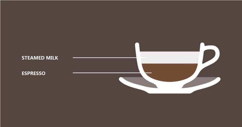 Classic cappuccino illustration