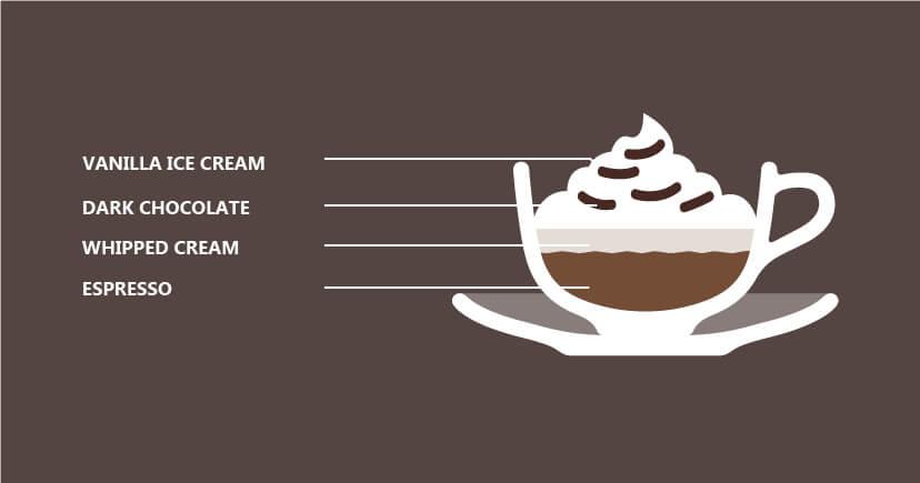 Eiskaffee Pour Over illustration
