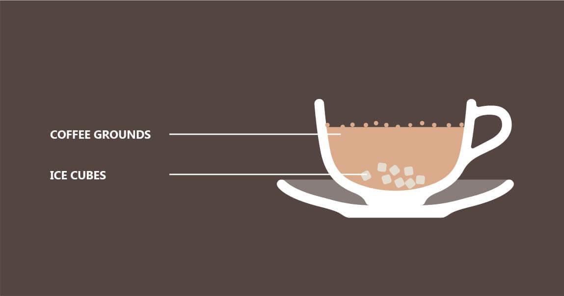 Iced Coffee method illustration