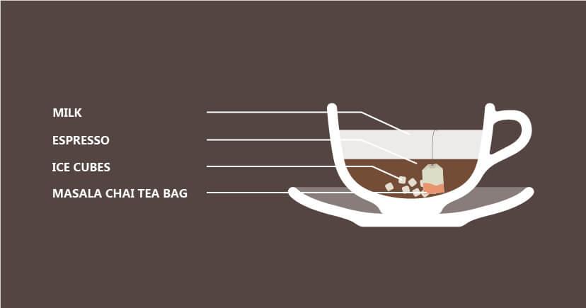Iced Dirty Chai latte illustration