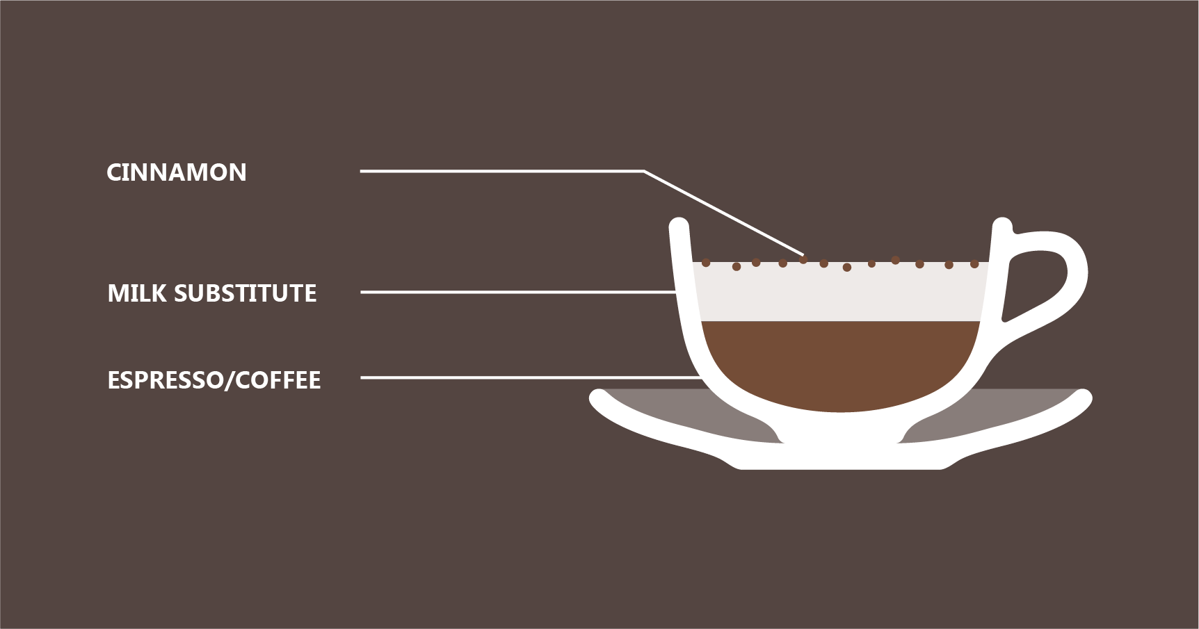 Lumberjack Latte recipe illustration