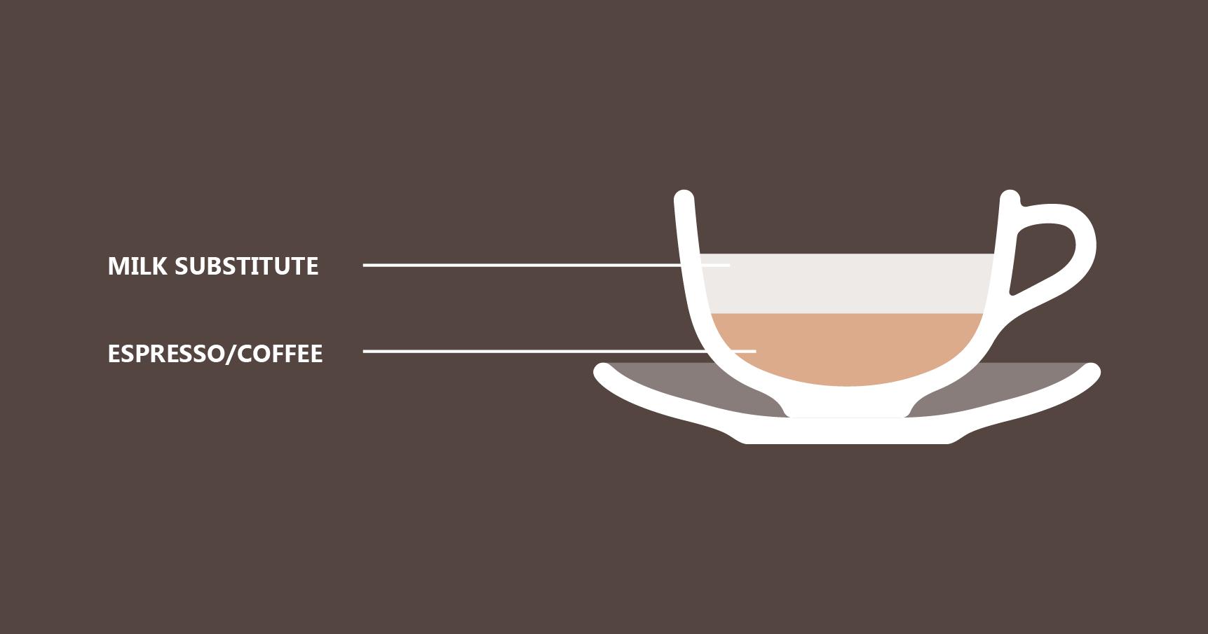 Non-Dairy Café Latte recipe illustration