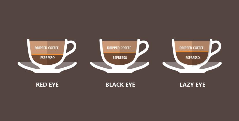 Red Eye, Black Eye, Lazy eye illustration