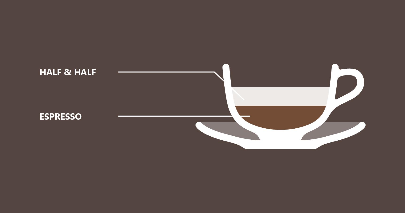 The classic Caffe Breve recipe illustration