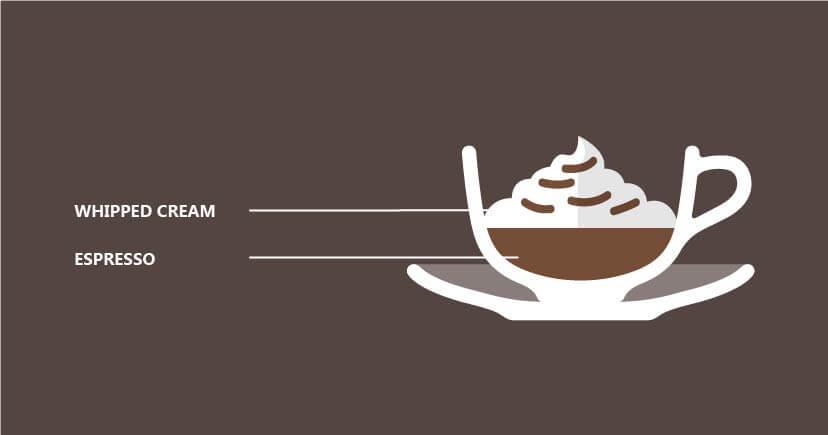 Traditional Espresso con Panna illustration