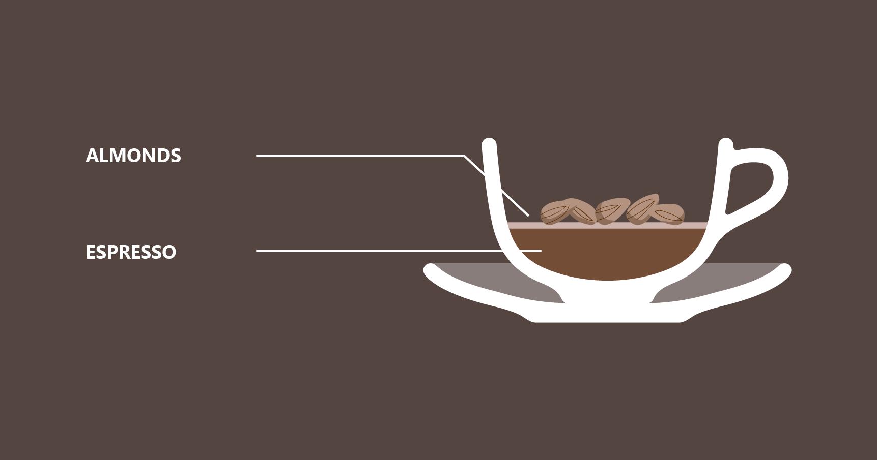 Vegan-Friendly Caffe Breve recipe illustration