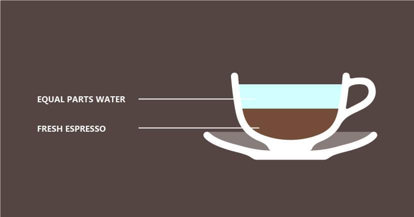 Café Zorro recipe illustration