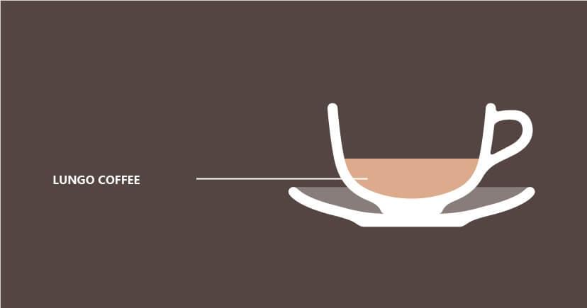 Lungo coffee illustration
