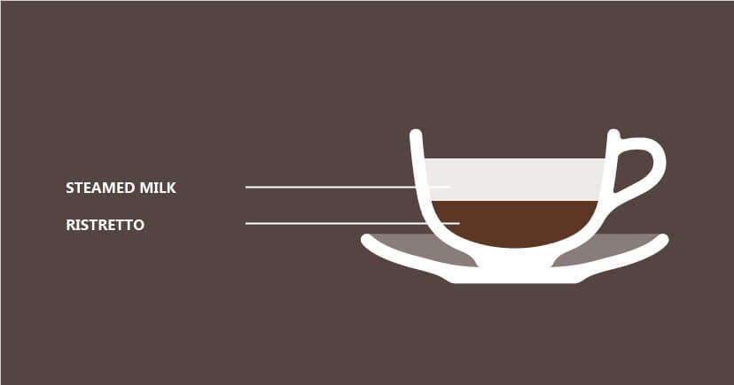 Piccolo latte illustration