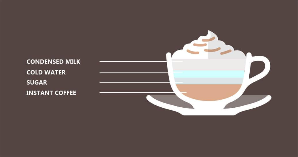 Original Frappe Coffee illustration